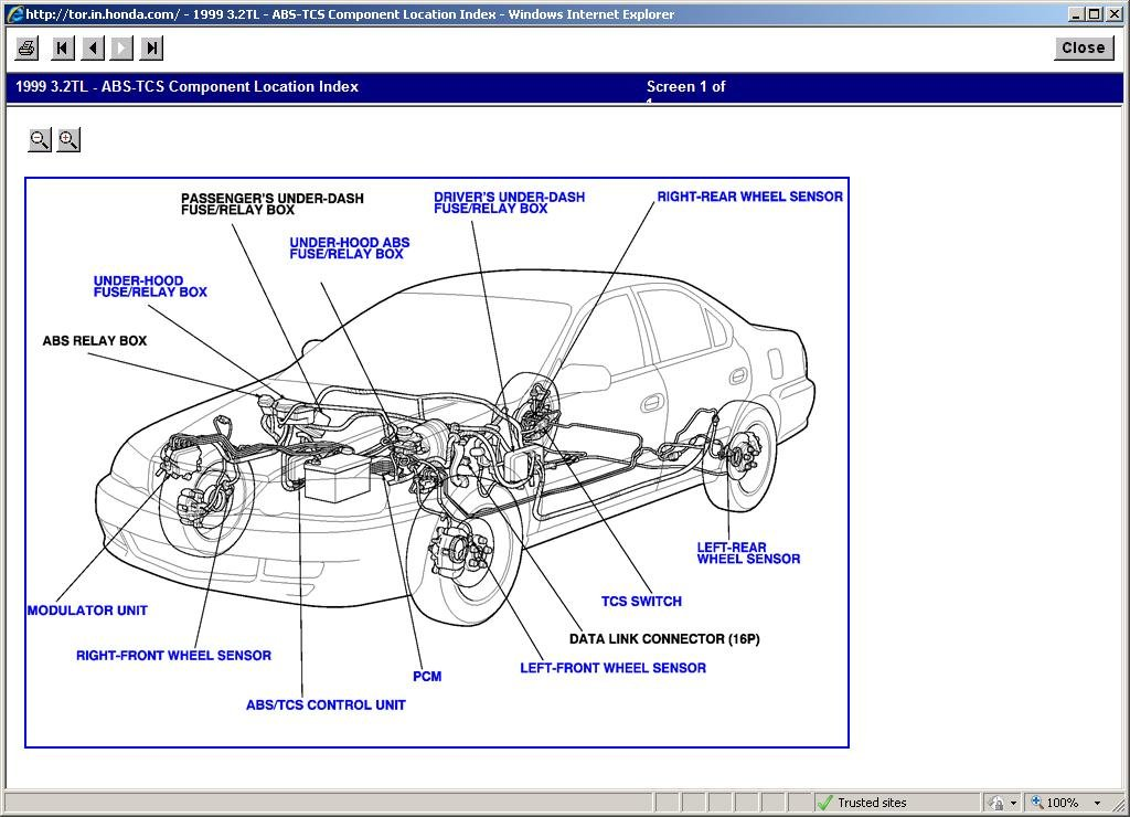 Oldsmobile Silhouette 2003 2004 Engine Diagram Electrical Systems Rhcollegecopilotco: 2000 Olds Intrigue Abs Wiring Diagram At Gmaili.net