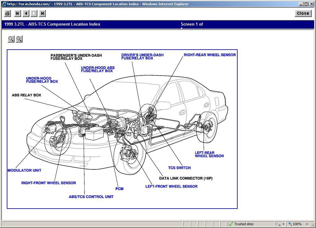 1999 Acura 3.2 TL - TCS Light Issue - Acura Forum : Acura Forums on