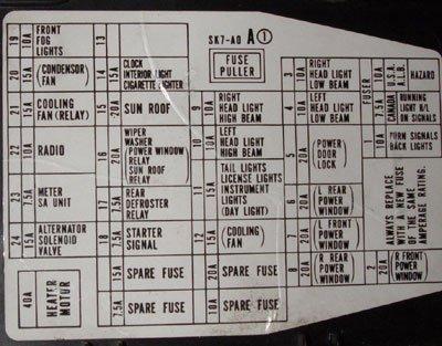 Noob Help: 1990 RS fuse diagram? - Acura Forum : Acura Forums on