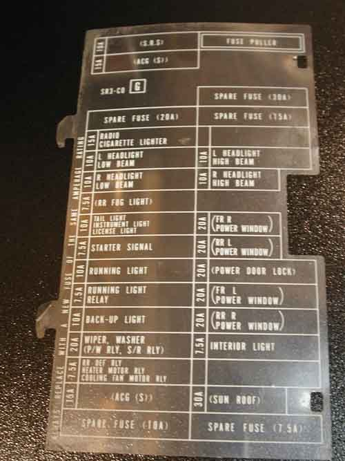 integra fuse diagram daily update wiring diagram 1991 Acura Integra Fuse Box Diagram